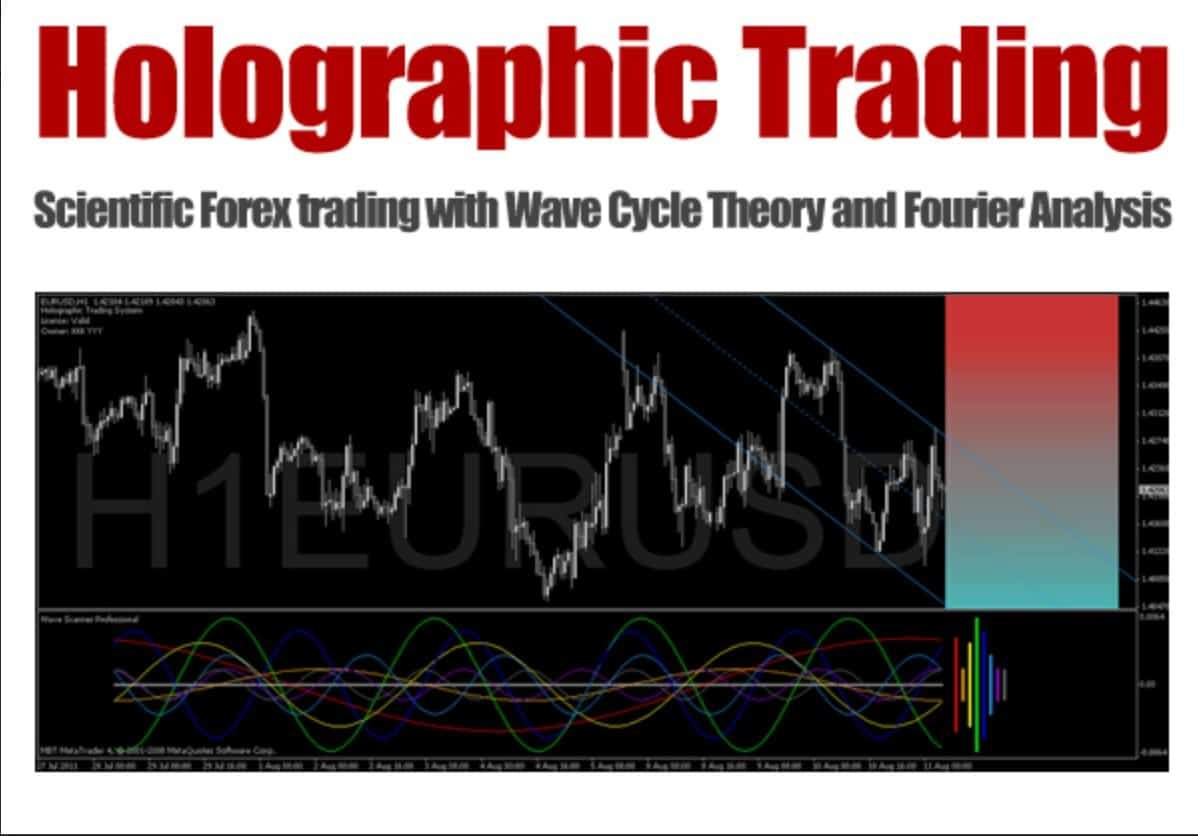 Holographic Trading System Forex Ea Download
