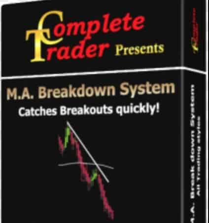 The Moving Average Breakdown System