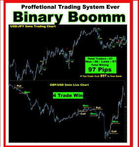 NoBrainer Scalping System Forex Indicator
