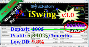 iSwing 3.0 for MT4 build 11xx