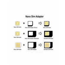 Load image into Gallery viewer, Mobeccories 5 in 1 Sim Jacket-Mixed-Alhamra-3810-ALHAMRA