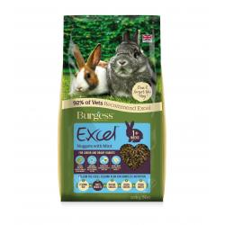 Burgess Excel Junior and Dwarf Rabbit Nuggets with Mint, 4KG