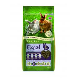 Burgess Excel Light Rabbit Nuggets with Mint, 2KG