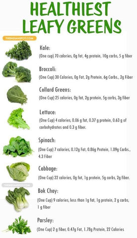 leafy greens for lactation
