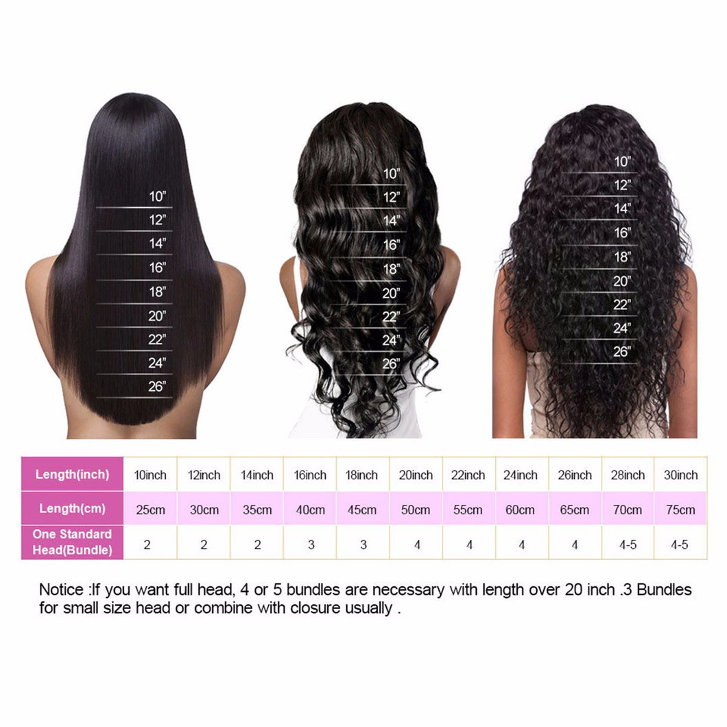 Indian Human Hair Water Wave Hair Weave Bundle, Natural Color Non Remy Hair Extension