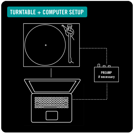 turntable computer setup