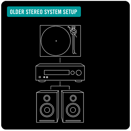 older stereo system turntable setup