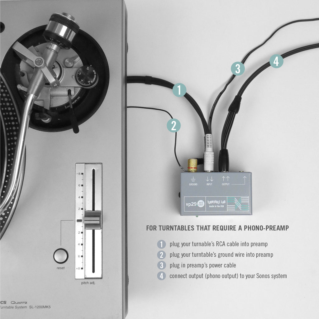 Using A Turntable With Sonos *UPDATED – TurntableLab com
