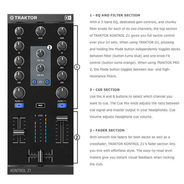 Native Instruments: Traktor Kontrol Z1 DJ Mixer / Interface - diagram 1