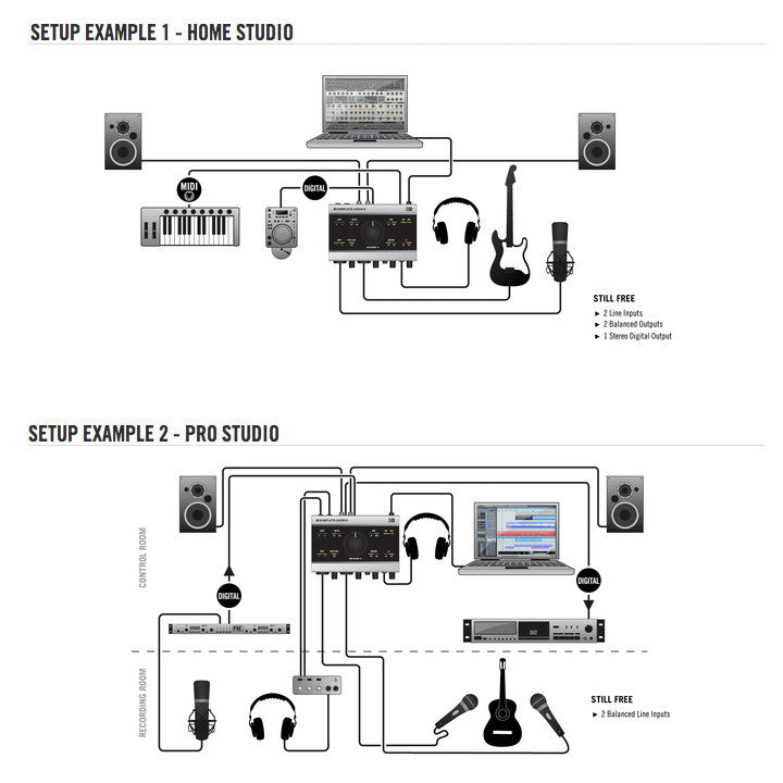 Native Instruments: Komplete Audio 6 - setup1