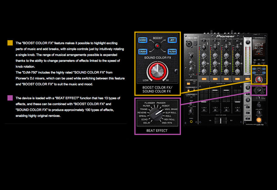 Pioneer : DJM-750-K Mixer Effects
