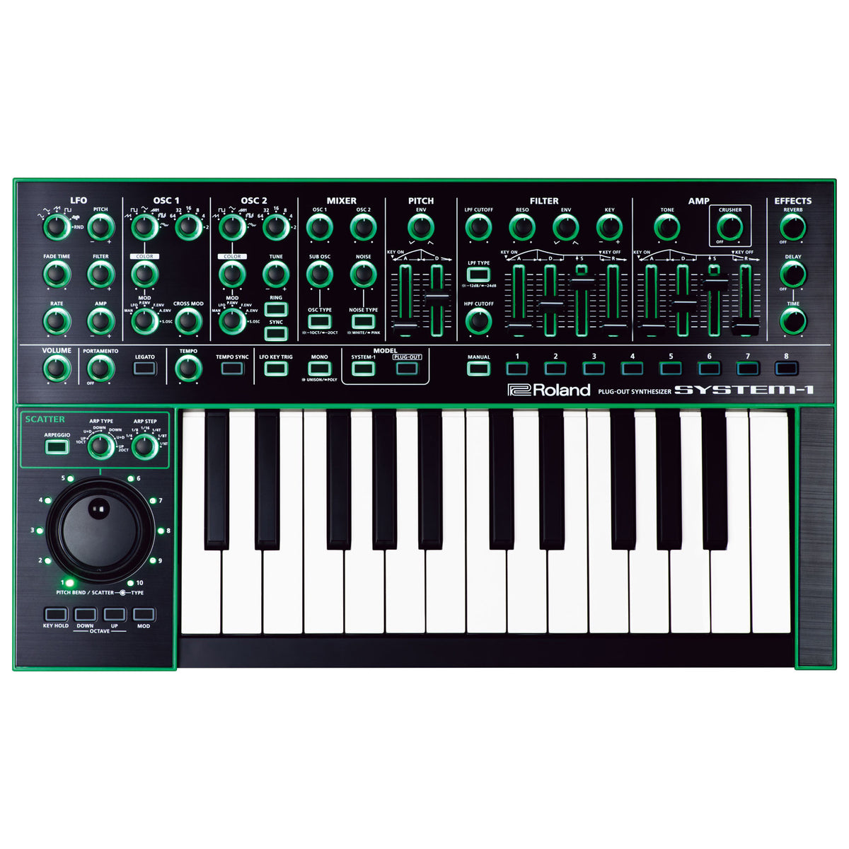 Roland: AIRA System-1 Plug-Out Synthesizer