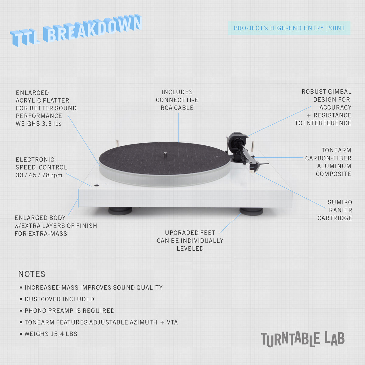 Pro-Ject: X1 Turntable Review