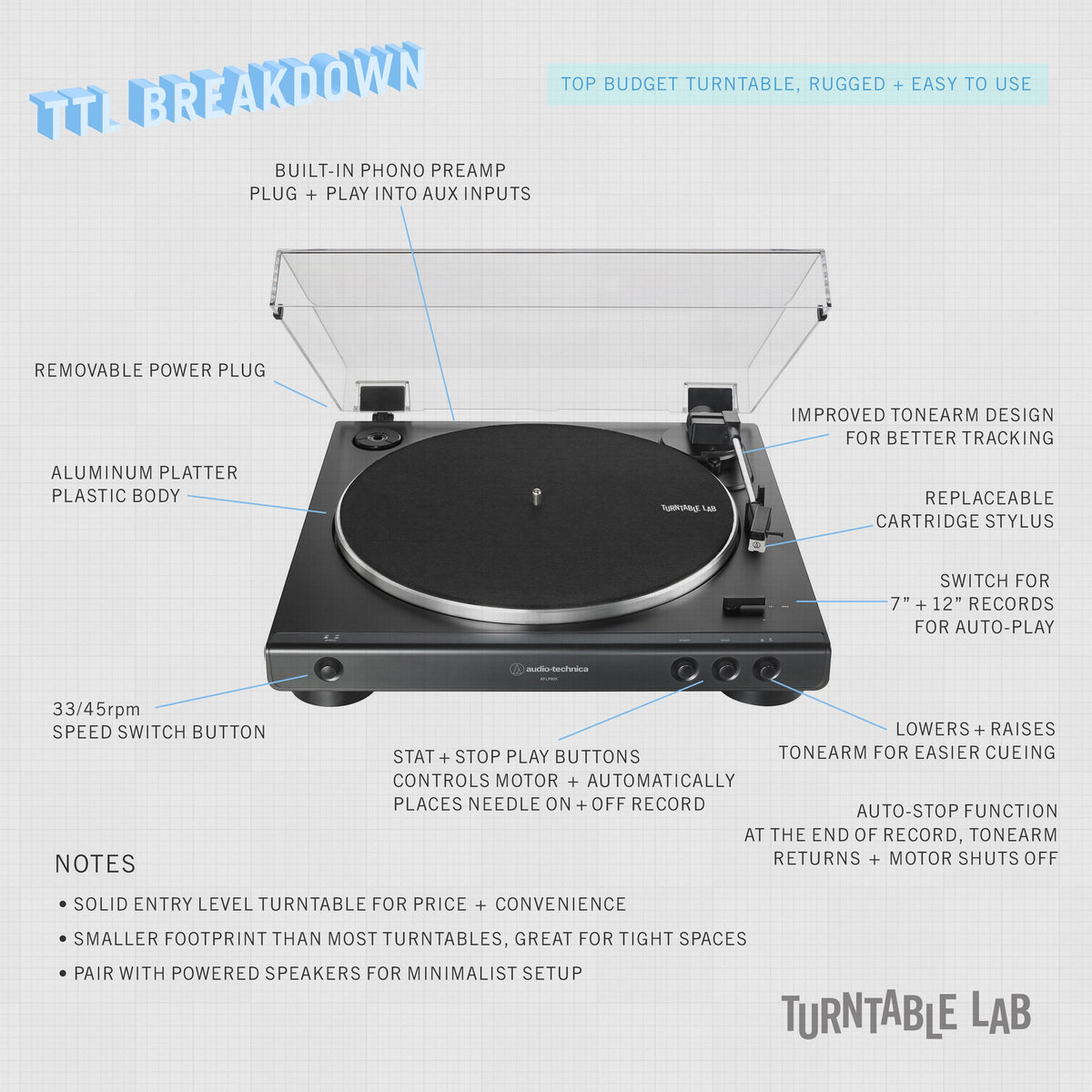 Audio-Technica AT-LP60 Turntable Review