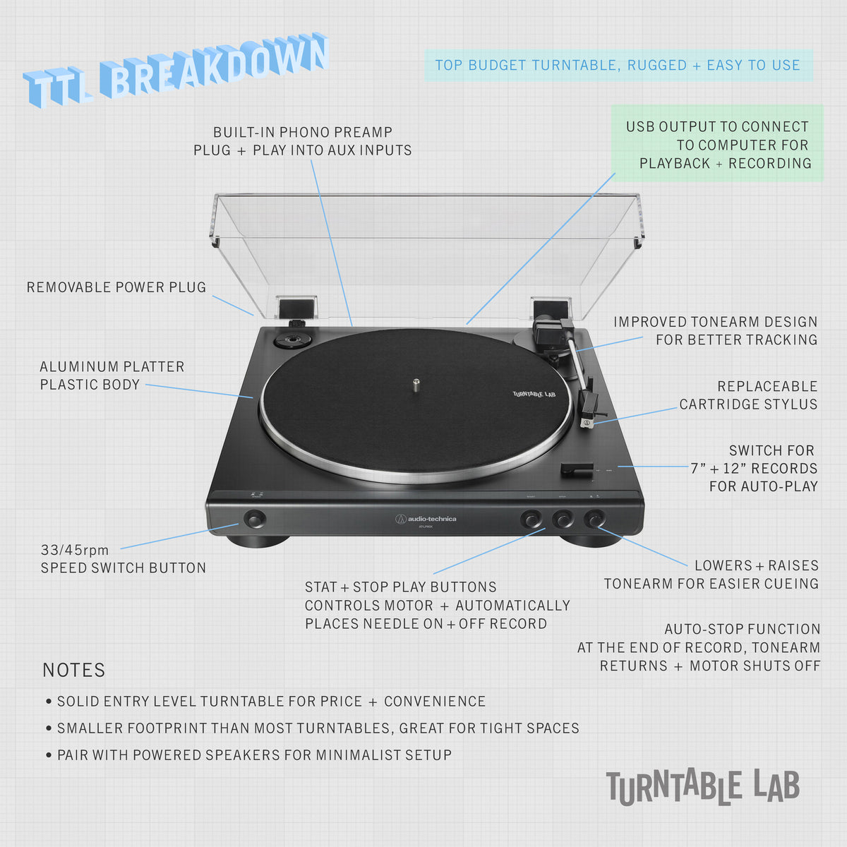 Audio Technica: AT-LP60XUSB-GM Turntable Review
