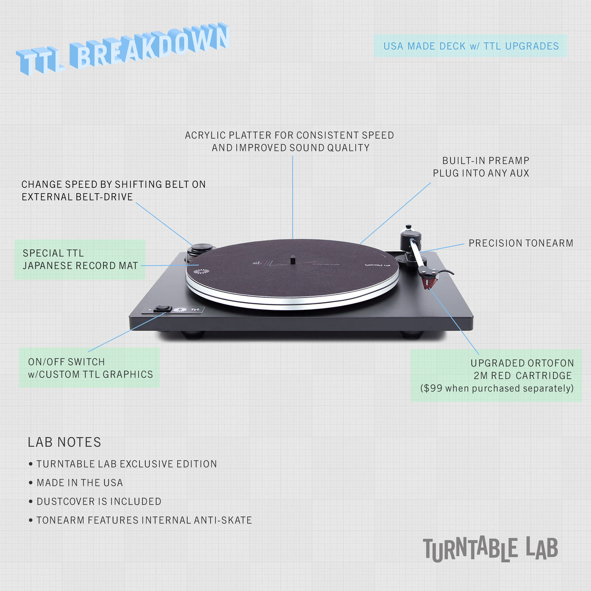 U-Turn: Orbit Turntable Lab Edition Review
