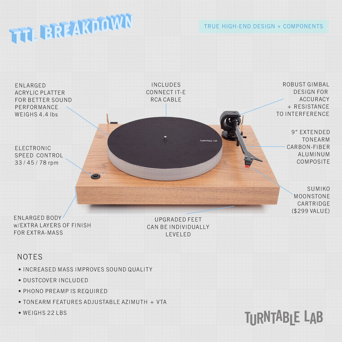 Pro-Ject: X2 Turntable Review