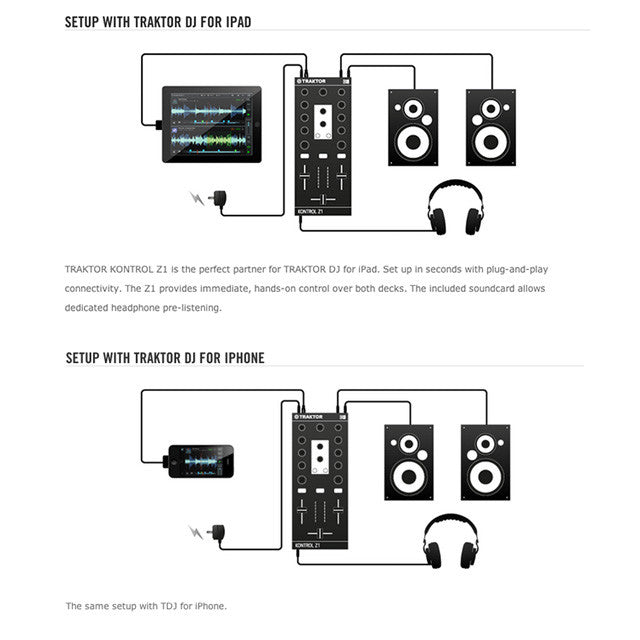 Native Instruments: Traktor Kontrol Z1 DJ Mixer / Interface - diagram 2