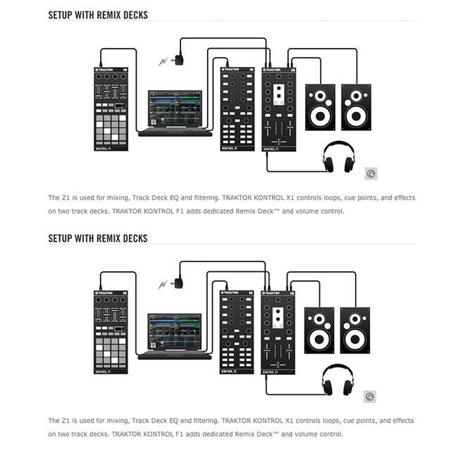 Native Instruments: Traktor Kontrol Z1 DJ Mixer / Interface - diagram 3