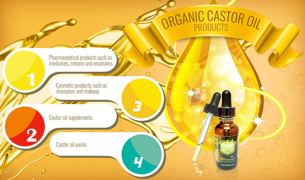 Why is there a need of organic castor oil?