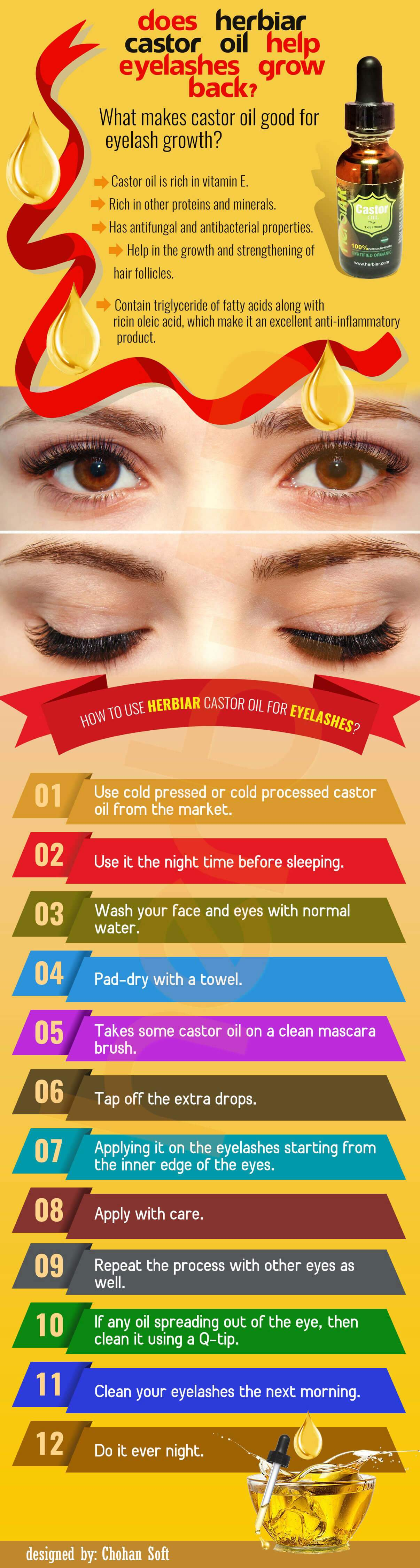 Castor Oil for Eyelashes Growth