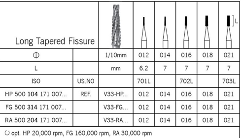 Tungsten Carbide Bur - V33L (171) Long Tapered Fissure