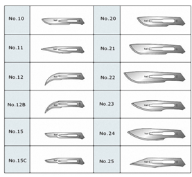 Surgical Blades.Quality made in Japan 100 per box. No 1, 11,12, 12B, 15, 15C, 20, 21,22, 23, 24, 25