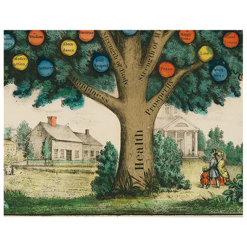 Tree of Temperance (p 55)