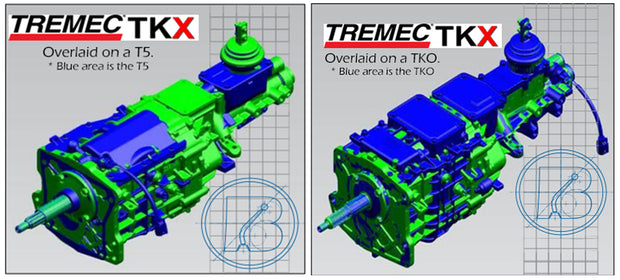 TCET18085 FORD Tremec TKX 5-Speed Performance Transmission with 3.27 1st / .72 5th