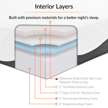 Load image into Gallery viewer, Sabrina Memory Foam Premium Mattress