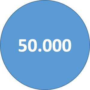 50.000 Automatic Followers