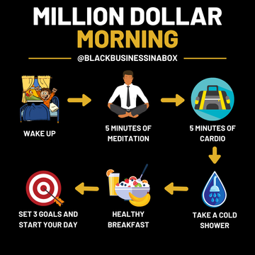 How to Start a Million Dollar Morning