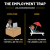 The Employment Trap: How to Avoid It