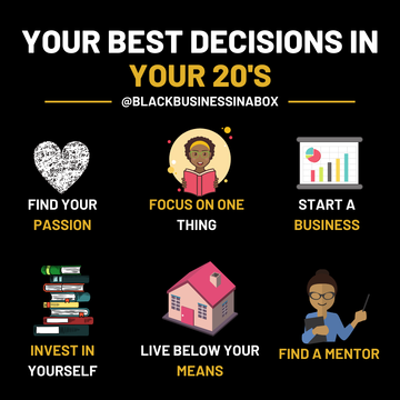 Best Decisions to Take in Your 20'S