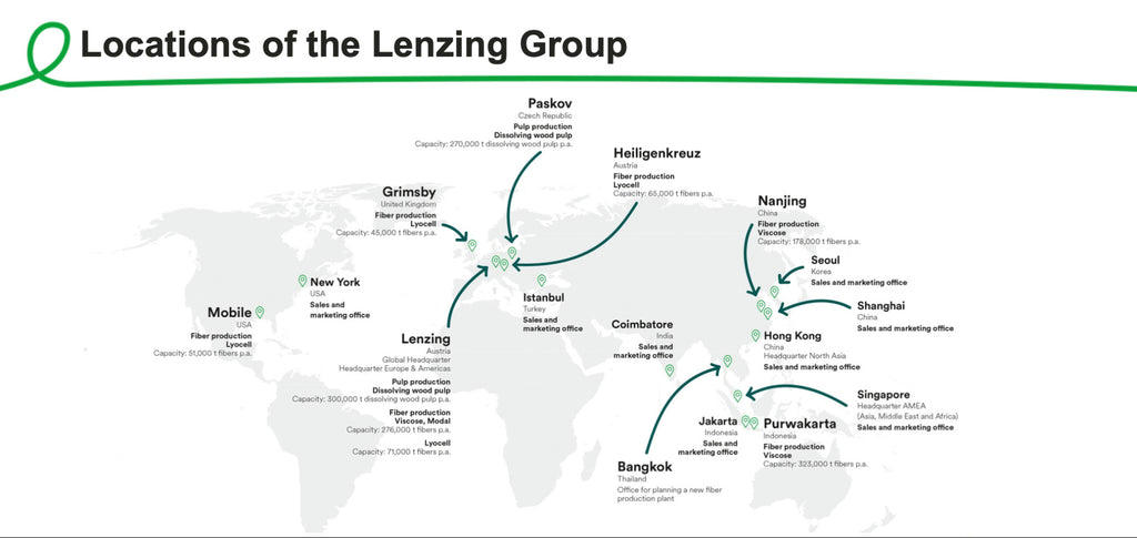 Lenzing headquarted in Austria. Lenzing Group Locations for 215 patent groups in 49 countries