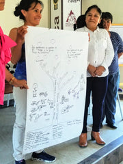 women present poster at gender equity training program