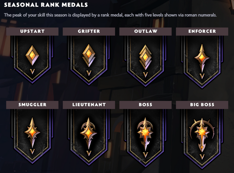 Underlords Rank Boosting