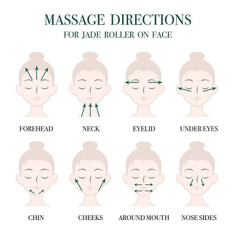 Massage instructions using a jade roller.