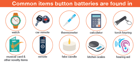 Button Batteries – A Little Known Risk