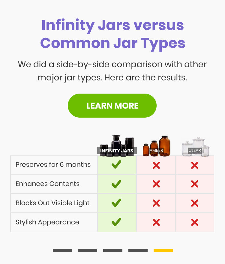 What Makes Infinity Jars Different