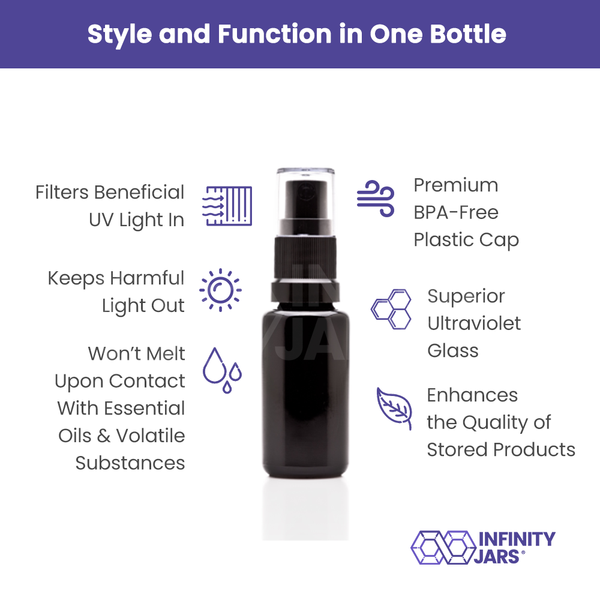 15 ml Glass Fine Mist Spray Bottle - InfinityJars