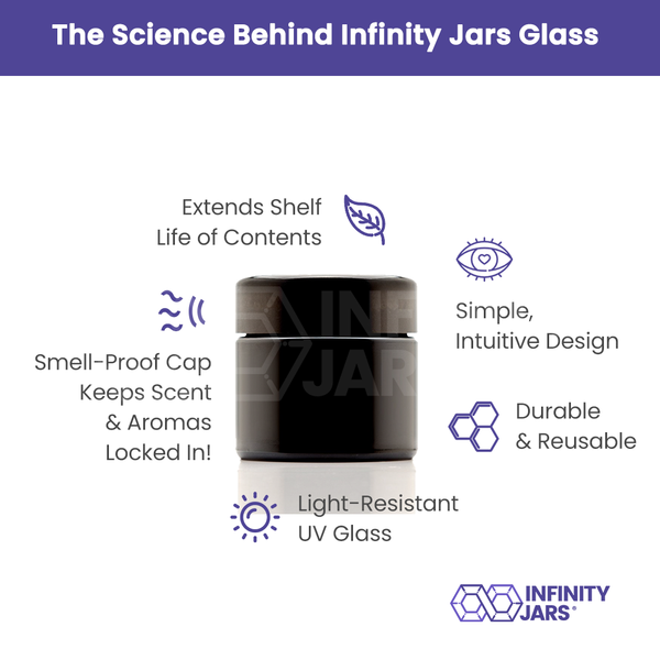 30 ml Classic Screw Top Jar - InfinityJars