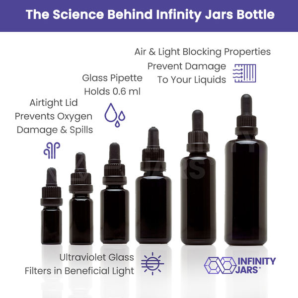Glass Eye Dropper 6 Bottle Variety Pack - InfinityJars