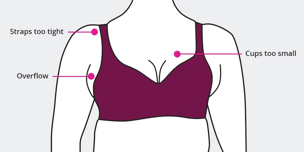 Wearing the wrong size nursing bra with large breasts