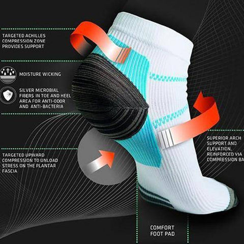 Image of 5 Pairs Of Compression Plantar Unisex Socks