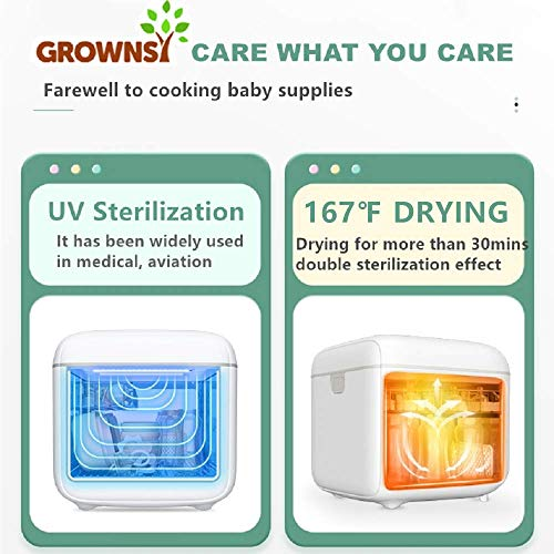 UV Light Sanitizer UV Sterilizer Box UV-C Clean Sterilizer and Dryer for Baby Bottle/CPAP/Toys/Clothes/Toothbrush/Beauty Tools/Tableware/Phone