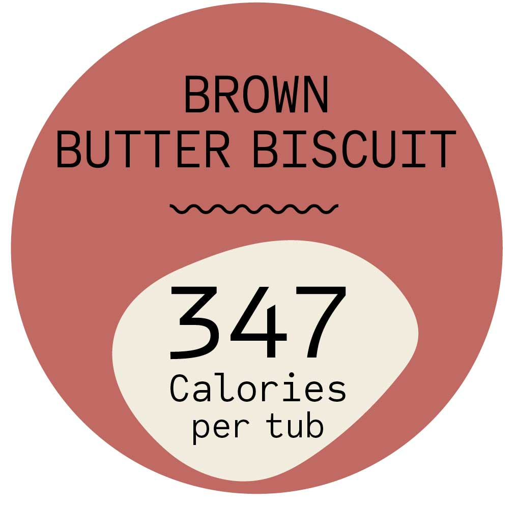 Brown Butter Biscuit