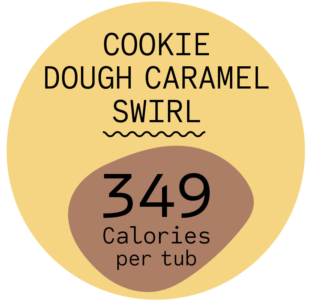 Cookie Dough Choc-Caramel Swirl @courtney_healthandfitness