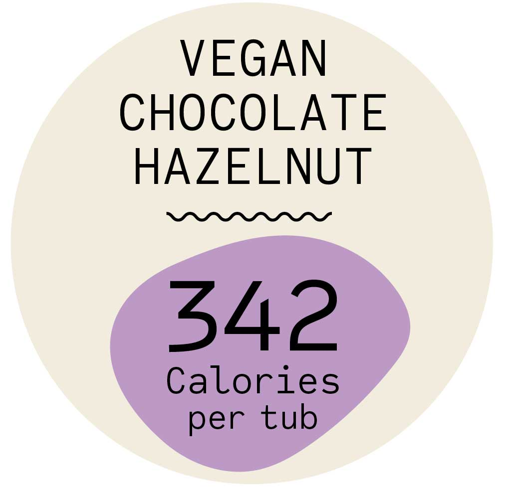 Vegan Chocolate Hazelnut