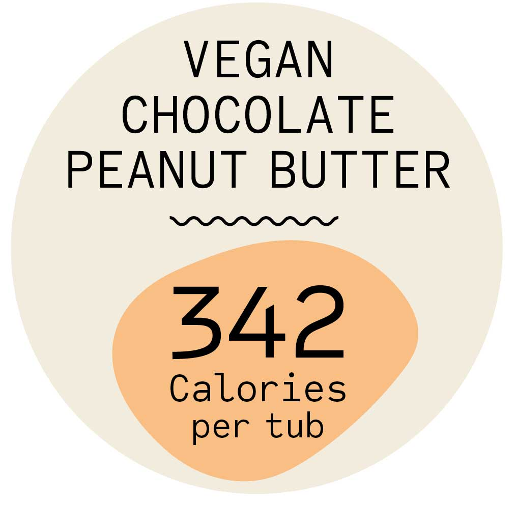 Vegan Chocolate Peanut Butter